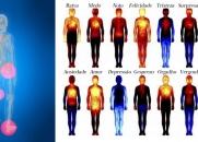 20 Tipos de Dor que Podem Estar Vinculadas a Problemas Emocionais e Espirituais