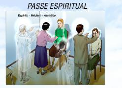 Como deveremos compreender o Passe?